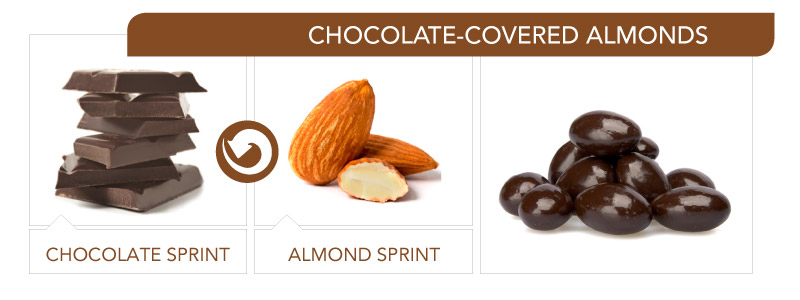 Chocolate Covered Almonds Remix