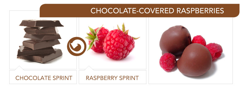 Chocolate Covered Raspberries Remix