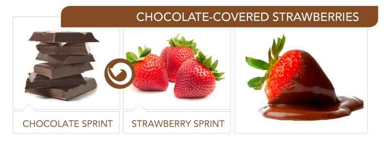 Chocolate Covered Strawberries Remix
